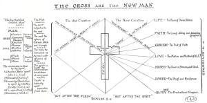 The Cross and the New Man by TAS